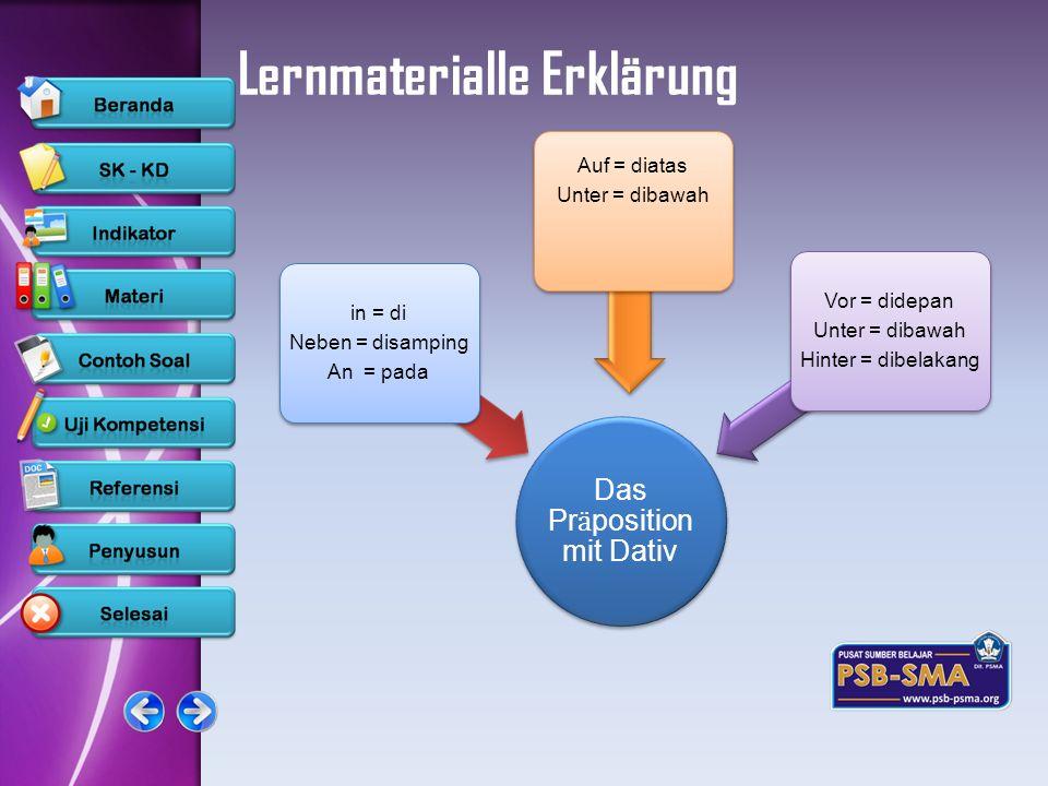 Lernmaterialle Erklärung Das Pr ӓ position mit Dativ in = di Neben = disamping An = pada Auf = diatas Unter = dibawah Vor = didepan Unter = dibawah Hi