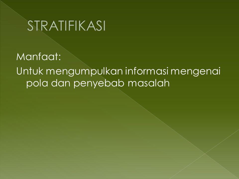 Manfaat: Untuk mengumpulkan informasi mengenai pola dan penyebab masalah