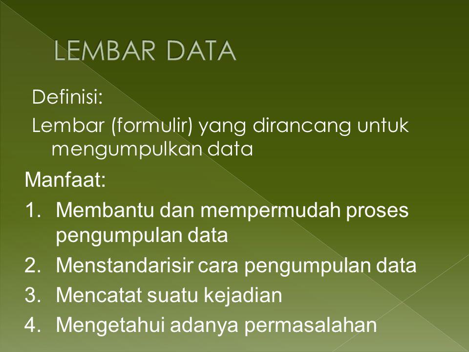 Definisi: Lembar (formulir) yang dirancang untuk mengumpulkan data Manfaat: 1.Membantu dan mempermudah proses pengumpulan data 2.Menstandarisir cara p
