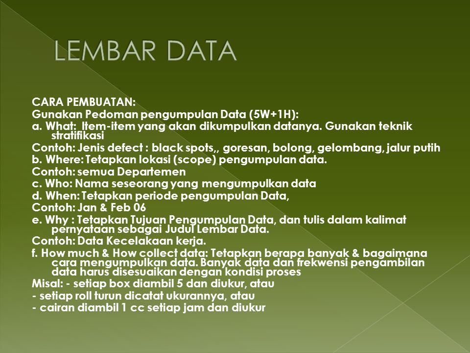 CARA PEMBUATAN: Gunakan Pedoman pengumpulan Data (5W+1H): a. What: Item-item yang akan dikumpulkan datanya. Gunakan teknik stratifikasi Contoh: Jenis