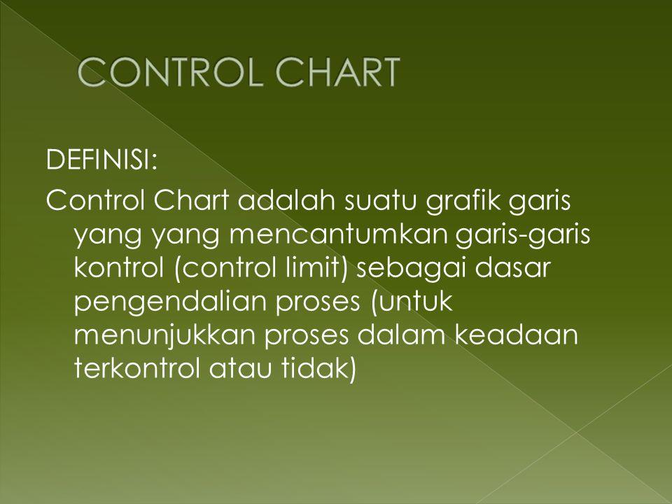 DEFINISI: Control Chart adalah suatu grafik garis yang yang mencantumkan garis-garis kontrol (control limit) sebagai dasar pengendalian proses (untuk