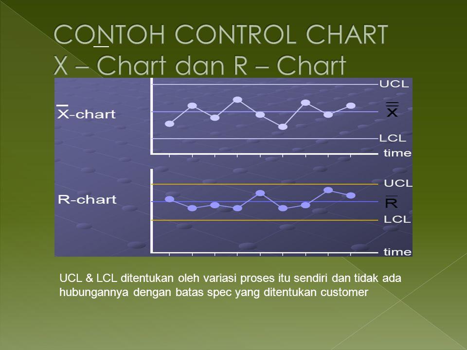 UCL & LCL ditentukan oleh variasi proses itu sendiri dan tidak ada hubungannya dengan batas spec yang ditentukan customer