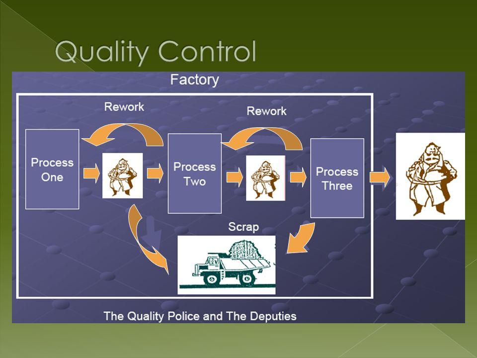 DEFINISI: Control Chart adalah suatu grafik garis yang yang mencantumkan garis-garis kontrol (control limit) sebagai dasar pengendalian proses (untuk menunjukkan proses dalam keadaan terkontrol atau tidak)
