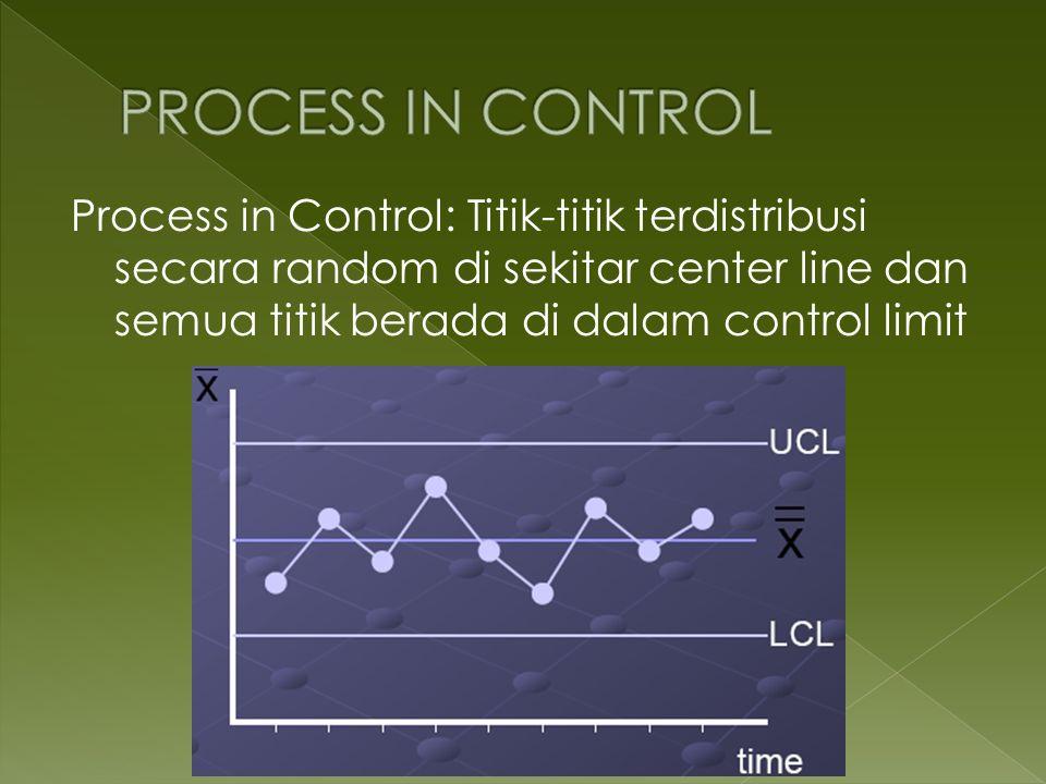 Process in Control: Titik-titik terdistribusi secara random di sekitar center line dan semua titik berada di dalam control limit
