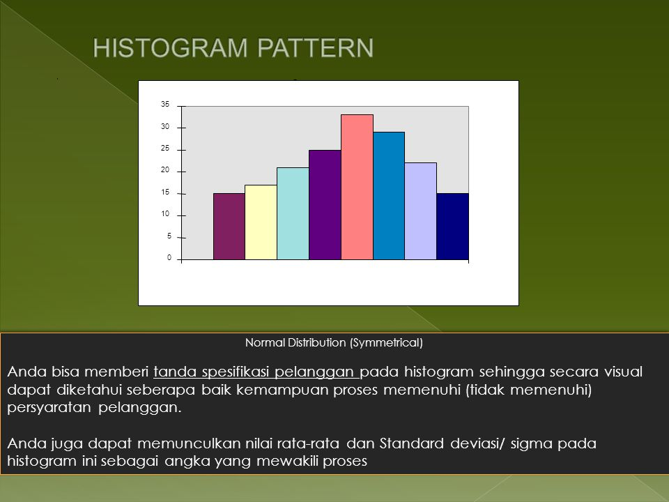 Normal S er S S S 0 5 10 15 20 25 30 35 Normal Distribution (Symmetrical) Anda bisa memberi tanda spesifikasi pelanggan pada histogram sehingga secara