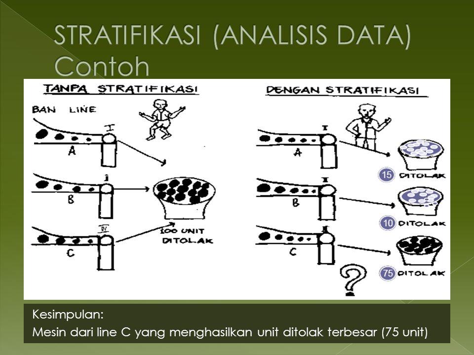 1.Pastikan semua orang memahami prosesnya dulu maka sebelum meeting/ brainstorming penyebab perlu diulas flow chart proses atau SIPOC diagram proses.