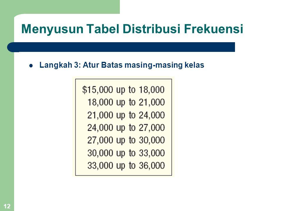 12 Langkah 3: Atur Batas masing-masing kelas Menyusun Tabel Distribusi Frekuensi