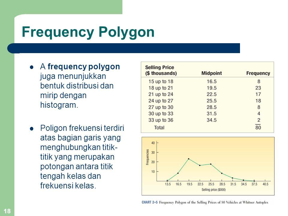 18 Frequency Polygon A frequency polygon juga menunjukkan bentuk distribusi dan mirip dengan histogram. Poligon frekuensi terdiri atas bagian garis ya