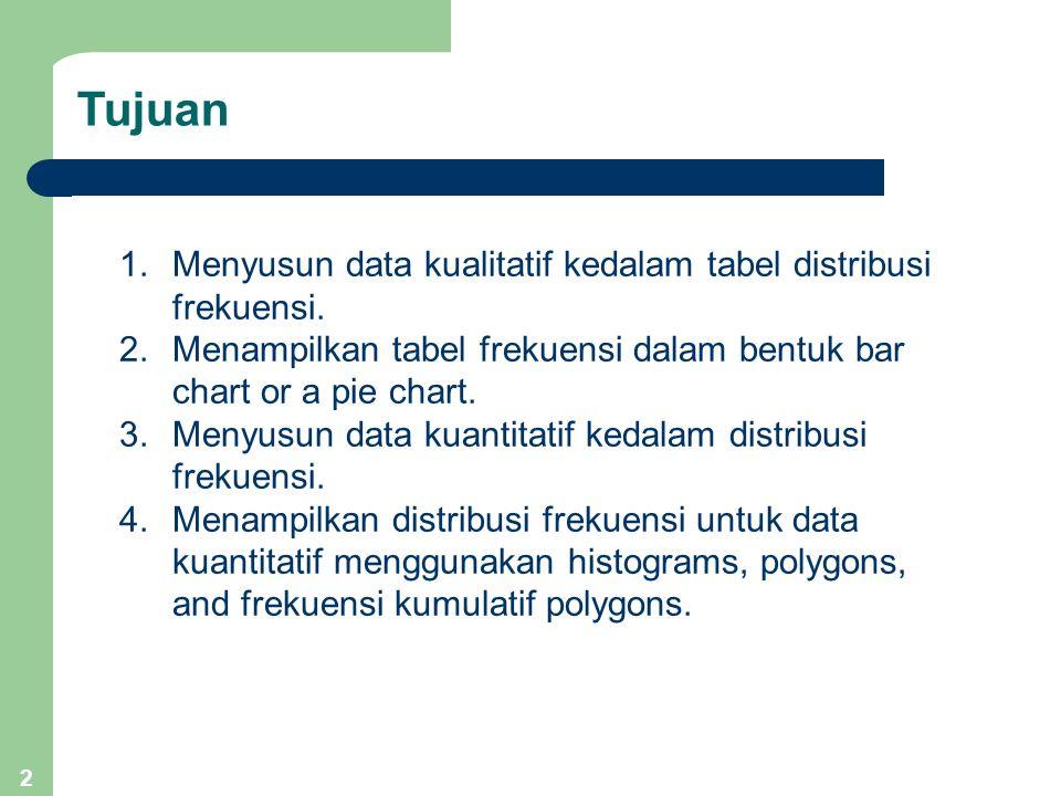 2 Tujuan 1.Menyusun data kualitatif kedalam tabel distribusi frekuensi. 2.Menampilkan tabel frekuensi dalam bentuk bar chart or a pie chart. 3.Menyusu