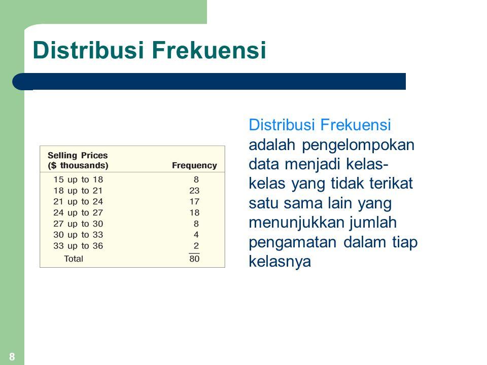 8 Distribusi Frekuensi Distribusi Frekuensi adalah pengelompokan data menjadi kelas- kelas yang tidak terikat satu sama lain yang menunjukkan jumlah p