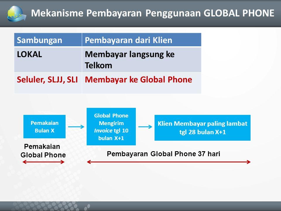 Mekanisme Pembayaran Penggunaan GLOBAL PHONE Pemakaian Bulan X SambunganPembayaran dari Klien LOKALMembayar langsung ke Telkom Seluler, SLJJ, SLIMembayar ke Global Phone Global Phone Mengirim Invoice tgl 10 bulan X+1 Klien Membayar paling lambat tgl 28 bulan X+1 Pemakaian Global Phone Pembayaran Global Phone 37 hari