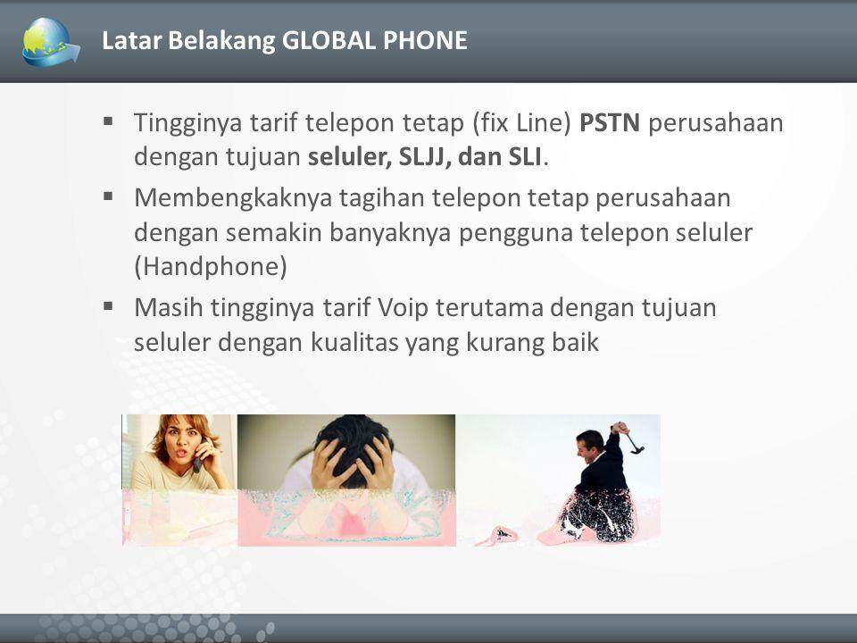 Tingginya tarif telepon tetap (fix Line) PSTN perusahaan dengan tujuan seluler, SLJJ, dan SLI.