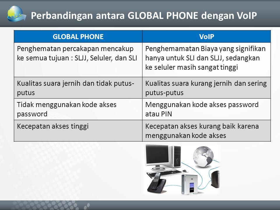 Perbandingan antara GLOBAL PHONE dengan VoIP GLOBAL PHONEVoIP Penghematan percakapan mencakup ke semua tujuan : SLJJ, Seluler, dan SLI Penghemamatan Biaya yang signifikan hanya untuk SLI dan SLJJ, sedangkan ke seluler masih sangat tinggi Kualitas suara jernih dan tidak putus- putus Kualitas suara kurang jernih dan sering putus-putus Tidak menggunakan kode akses password Menggunakan kode akses password atau PIN Kecepatan akses tinggiKecepatan akses kurang baik karena menggunakan kode akses