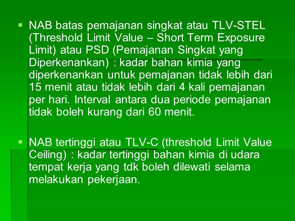 NAB batas pemajanan singkat atau TLV-STEL (Threshold Limit Value – Short Term Exposure Limit) atau PSD (Pemajanan Singkat yang Diperkenankan) : kadar
