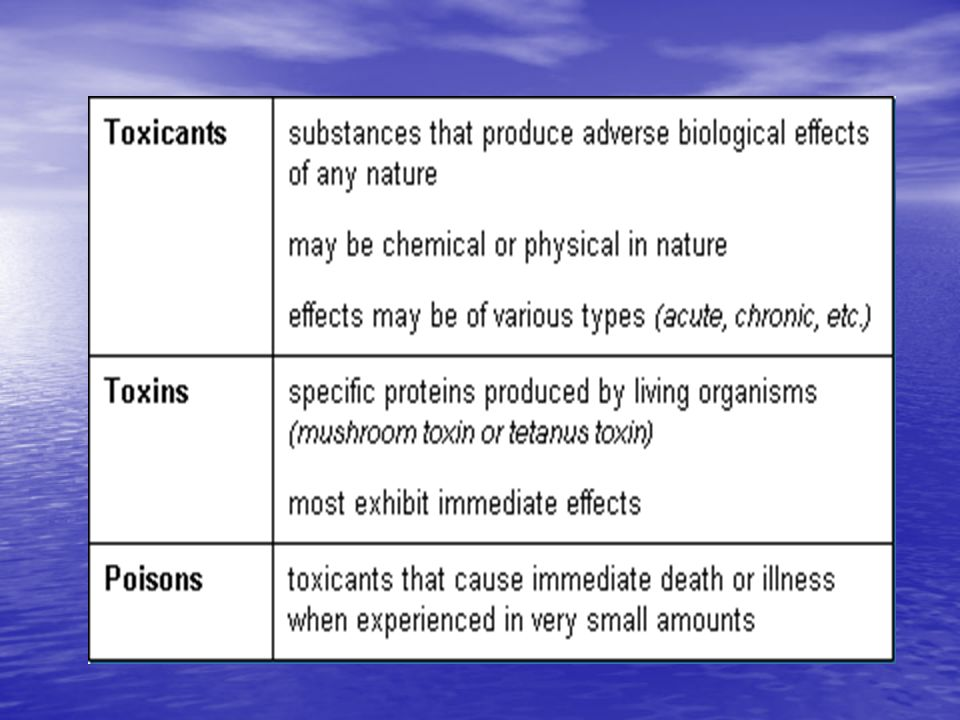 Toxic agent : Anything can produce an adverse biological effect (chemical : cyanide; physical : radiation; biological: snake venom) Not included : infected by microorganism Biological toxin : Chemical excreted by microorganism which is the basis of toxicity Ex : tetanus toxin (neurotoxin), produced by Clostridium tetani Clostridium tetani