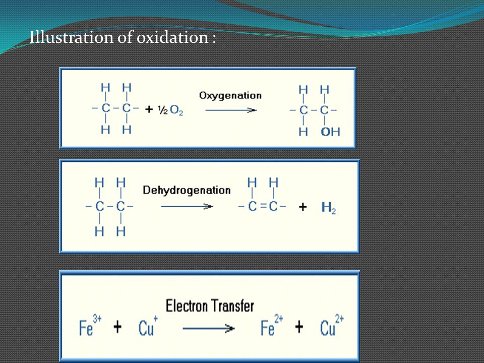 Illustration of oxidation :
