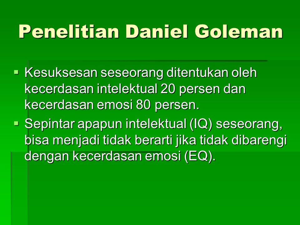 Penelitian Daniel Goleman Kesuksesan seseorang ditentukan oleh kecerdasan intelektual 20 persen dan kecerdasan emosi 80 persen.