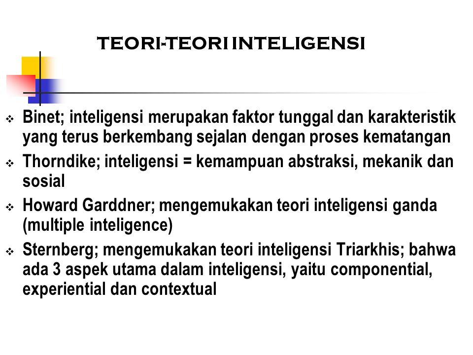 TEORI-TEORI INTELIGENSI Binet; inteligensi merupakan faktor tunggal dan karakteristik yang terus berkembang sejalan dengan proses kematangan Thorndike; inteligensi = kemampuan abstraksi, mekanik dan sosial Howard Garddner; mengemukakan teori inteligensi ganda (multiple inteligence) Sternberg; mengemukakan teori inteligensi Triarkhis; bahwa ada 3 aspek utama dalam inteligensi, yaitu componential, experiential dan contextual