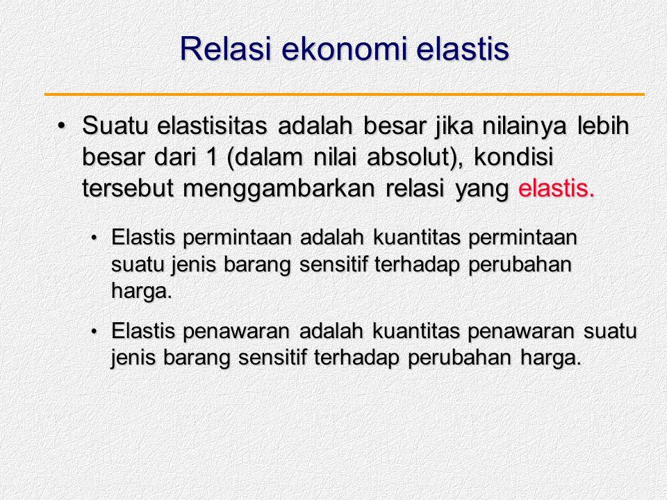 Relasi ekonomi inelastis Suatu elastisitas adalah kecil jika nilainya antara 0 dan 1 (dalam nilai absolut), kondisi tersebut menggambarkan relasi yang
