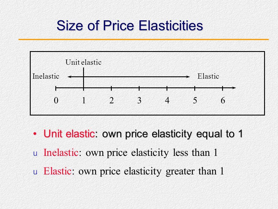 Relasi ekonomi elastis Suatu elastisitas adalah besar jika nilainya lebih besar dari 1 (dalam nilai absolut), kondisi tersebut menggambarkan relasi ya