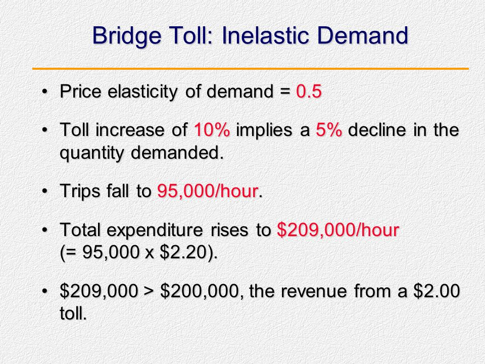 Contoh Tarif Tol Jembatan, Bagian 2 Sekarang andaikan elastisitas dari permintaan adalah 0.5.Sekarang andaikan elastisitas dari permintaan adalah 0.5.