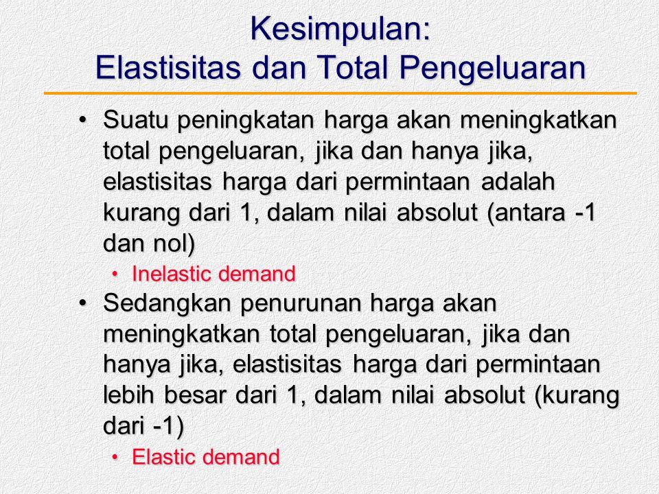 Bridge Toll: Inelastic Demand Price elasticity of demand = 0.5Price elasticity of demand = 0.5 Toll increase of 10% implies a 5% decline in the quanti