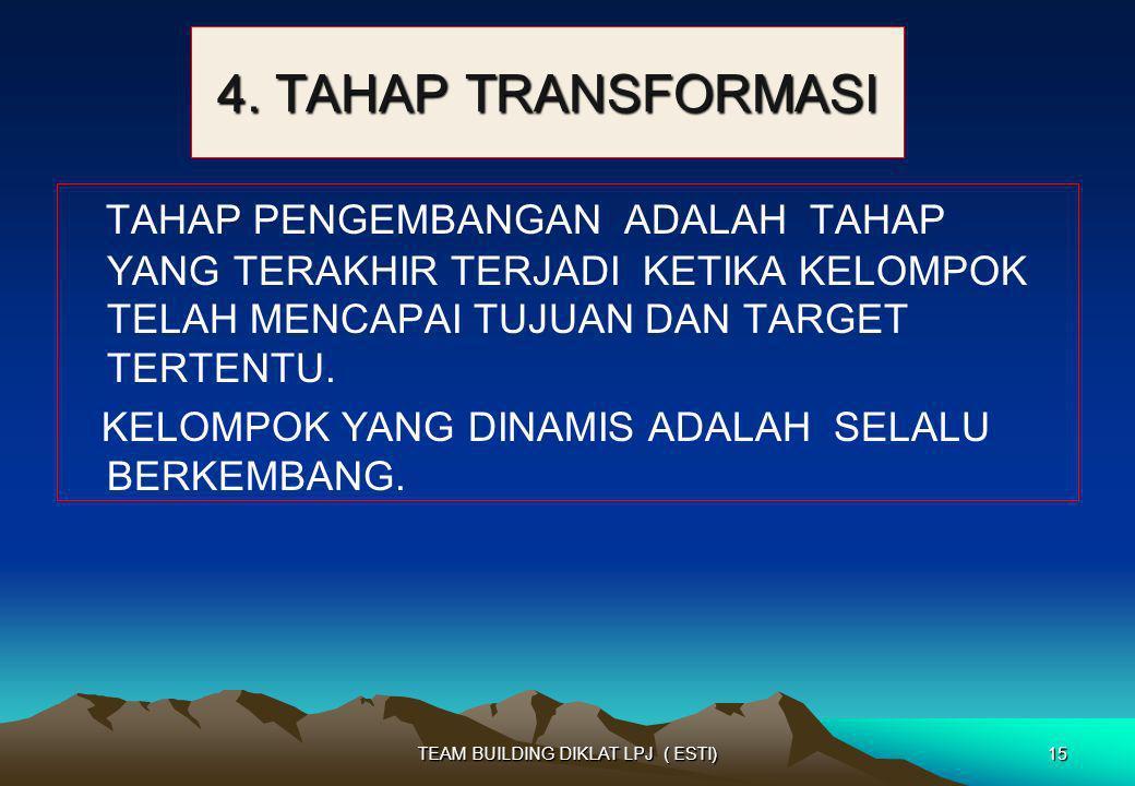 4. TAHAP TRANSFORMASI TAHAP PENGEMBANGAN ADALAH TAHAP YANG TERAKHIR TERJADI KETIKA KELOMPOK TELAH MENCAPAI TUJUAN DAN TARGET TERTENTU. KELOMPOK YANG D