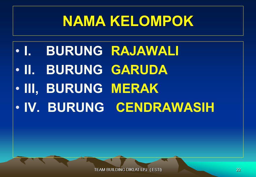 NAMA KELOMPOK I. BURUNG RAJAWALI II. BURUNG GARUDA III, BURUNG MERAK IV. BURUNG CENDRAWASIH TEAM BUILDING DIKLAT LPJ ( ESTI)22