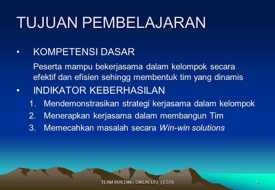 TAHAP PERTUMBUHAN TIM 1.TINGKAT FORMING - PERASAAN OPTIMIS DAN PESIMIS - BELAJAR MILAH-MILAH MASALAHDALAM TIM 2.TINGKAT STORMING - RAGU TERHADAP KEMAMPUAN TIM - SALING MENYALAHKAN / BERARGUMENTASI 3.TINGKAT NORMING - MULAI MAU MENERIMA PERBEDAAN - KONFLIK MULAI DAPAT DIKENDALIKAN 4.TINGKAT PERFORMING - TIM MULAI MATANG - MULAI BICARAKAN GAGASAN PENYEMPURNAAN 25TEAM BUILDING DIKLAT LPJ ( ESTI)
