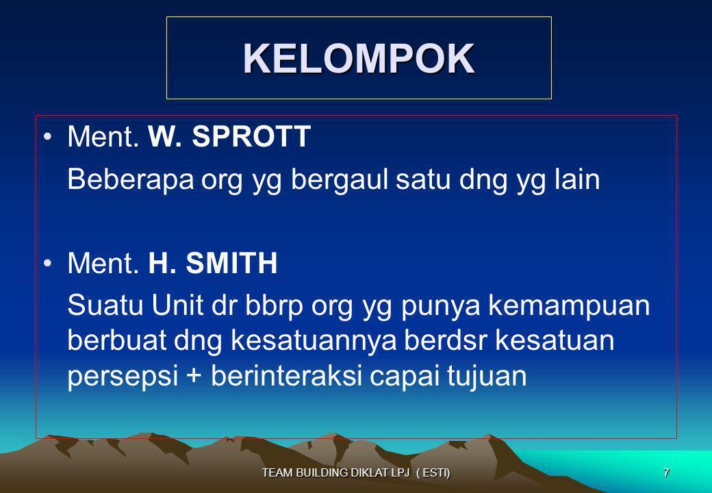 Ment. W. SPROTT Beberapa org yg bergaul satu dng yg lain Ment. H. SMITH Suatu Unit dr bbrp org yg punya kemampuan berbuat dng kesatuannya berdsr kesat