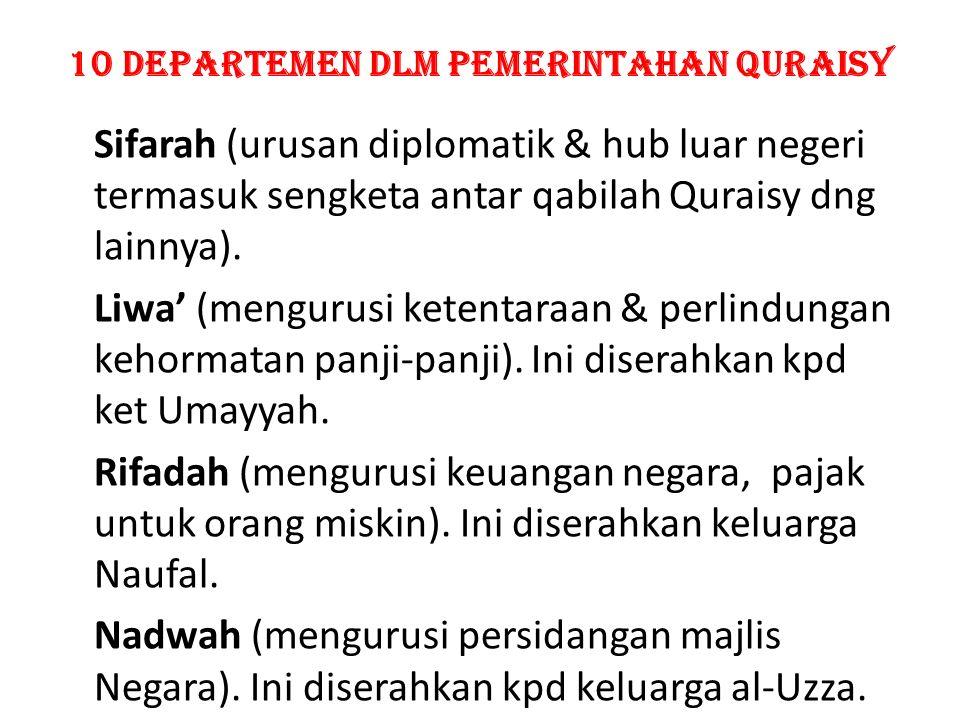10 DEPARTEMEN DLM PEMERINTAHAN QURAISY Sifarah (urusan diplomatik & hub luar negeri termasuk sengketa antar qabilah Quraisy dng lainnya). Liwa (mengur