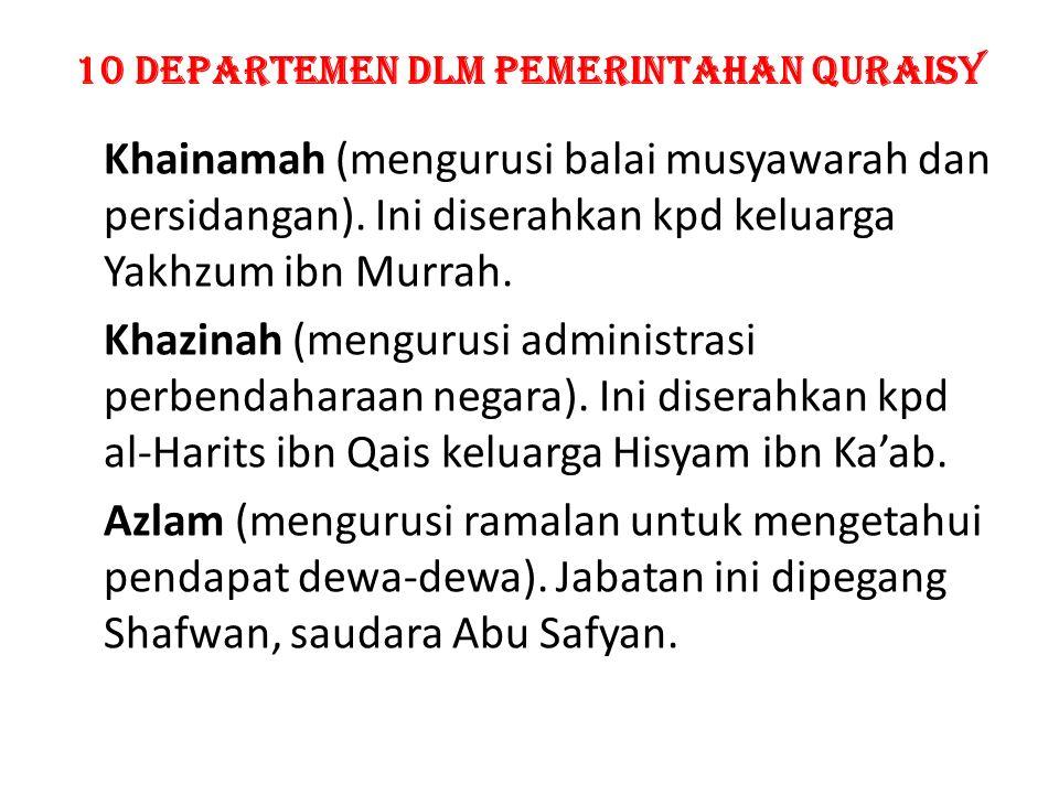 10 DEPARTEMEN DLM PEMERINTAHAN QURAISY Khainamah (mengurusi balai musyawarah dan persidangan). Ini diserahkan kpd keluarga Yakhzum ibn Murrah. Khazina