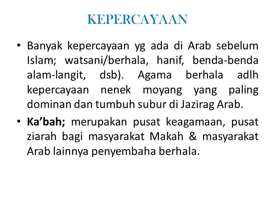 KEPERCAYAAN Banyak kepercayaan yg ada di Arab sebelum Islam; watsani/berhala, hanif, benda-benda alam-langit, dsb). Agama berhala adlh kepercayaan nen