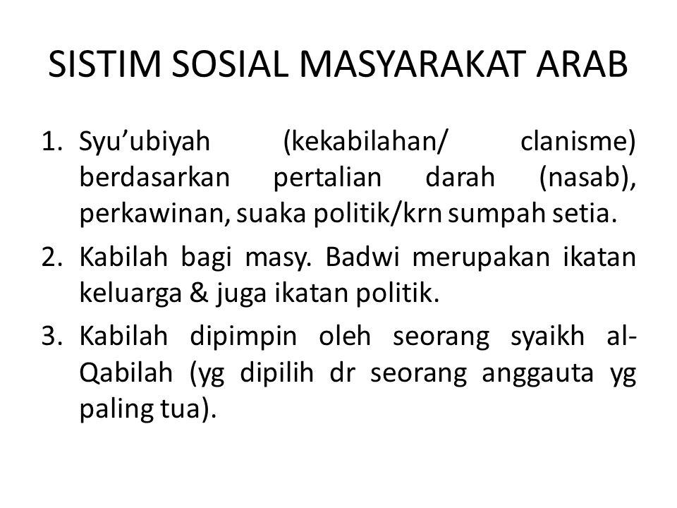 SISTIM SOSIAL MASYARAKAT ARAB 1.Syuubiyah (kekabilahan/ clanisme) berdasarkan pertalian darah (nasab), perkawinan, suaka politik/krn sumpah setia. 2.K