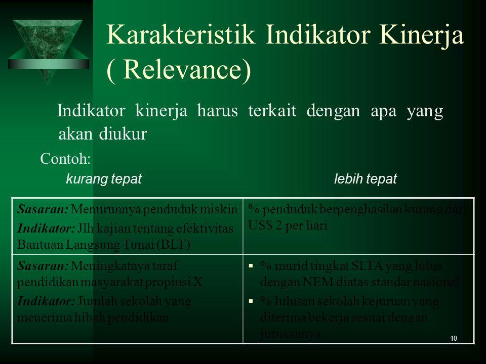 10 Karakteristik Indikator Kinerja ( Relevance) Indikator kinerja harus terkait dengan apa yang akan diukur Contoh: kurang tepat lebih tepat Sasaran: