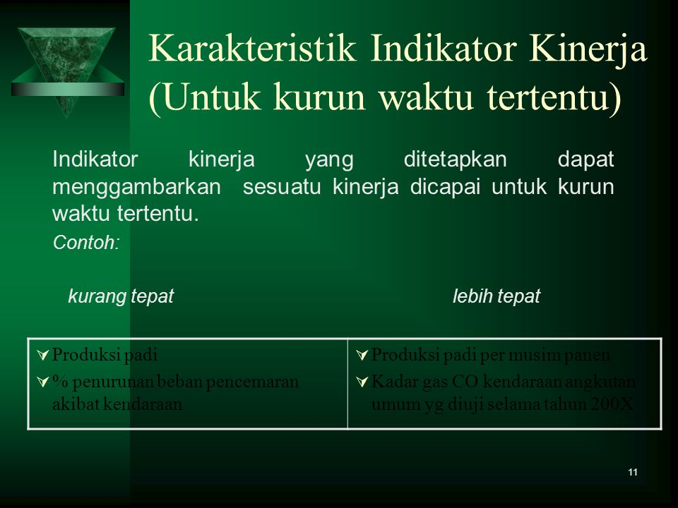 11 Karakteristik Indikator Kinerja (Untuk kurun waktu tertentu) Indikator kinerja yang ditetapkan dapat menggambarkan sesuatu kinerja dicapai untuk ku
