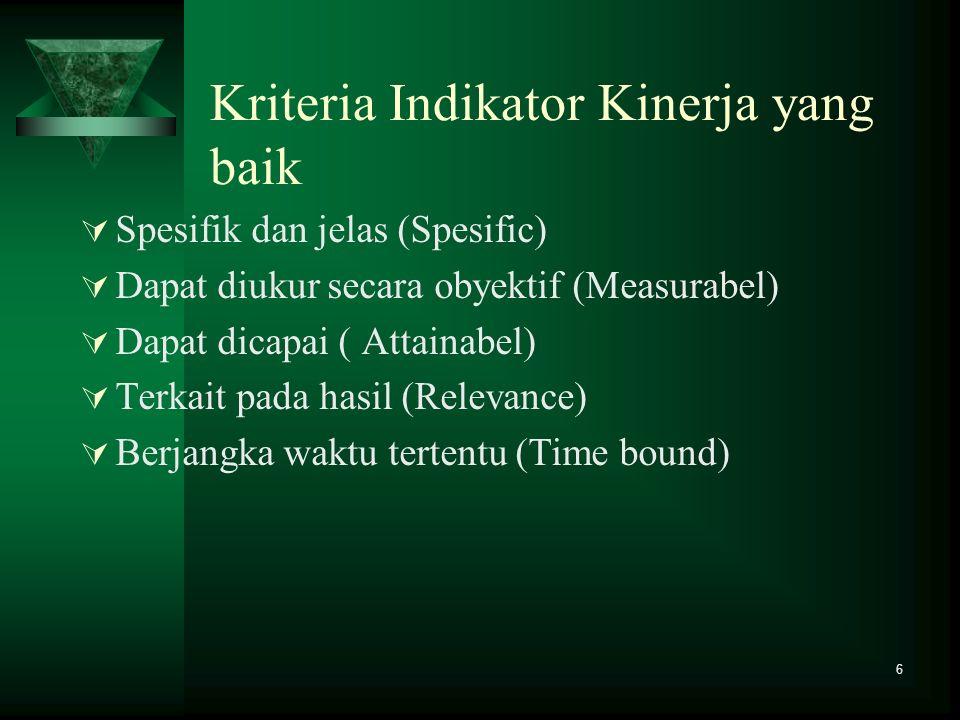 6 Kriteria Indikator Kinerja yang baik Spesifik dan jelas (Spesific) Dapat diukur secara obyektif (Measurabel) Dapat dicapai ( Attainabel) Terkait pad