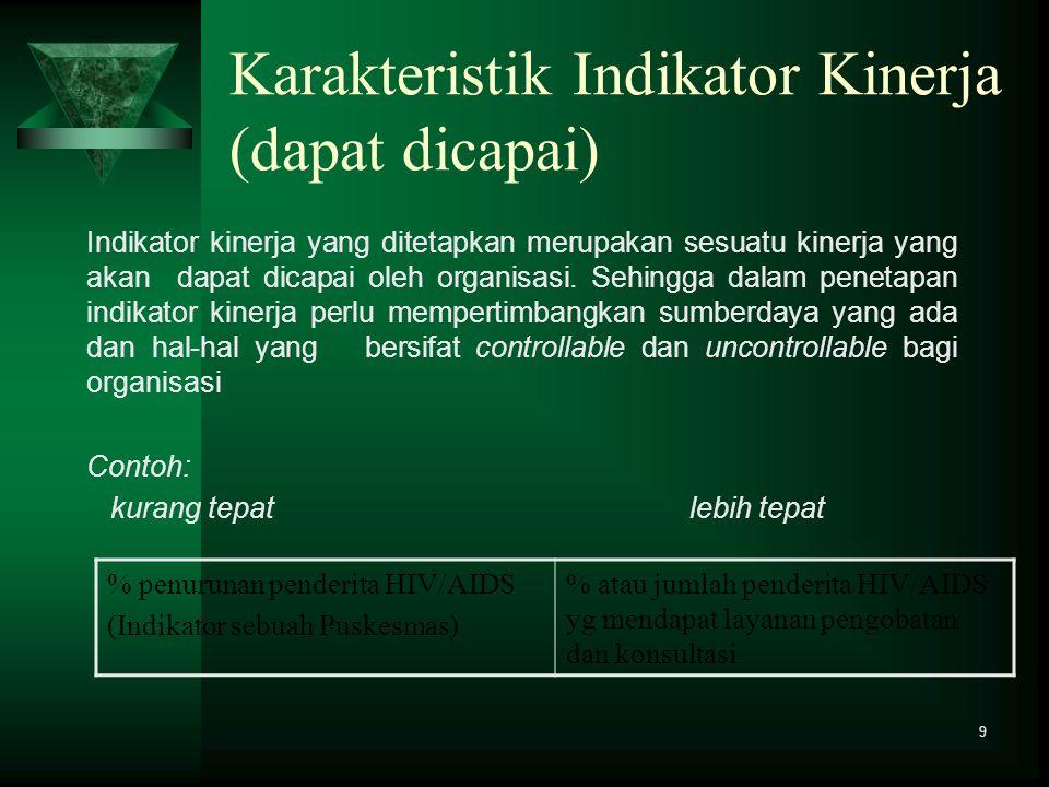 9 Karakteristik Indikator Kinerja (dapat dicapai) Indikator kinerja yang ditetapkan merupakan sesuatu kinerja yang akan dapat dicapai oleh organisasi.