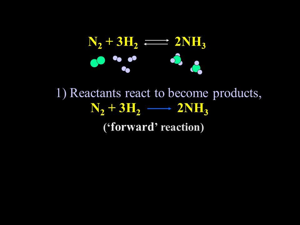 Hubungan Tetapan Kesetimbangan K c dan K p Tetapan kesetimbangan dalam sistem gas dapat dinyatakan berdasarkan tekanan parsial gas, bukan konsentrasi molarnya Tetapan kesetimbangan yang ditulis dengan cara ini dinamakan tetapan kesetimbangan tekanan parsial dilambangkan K p.