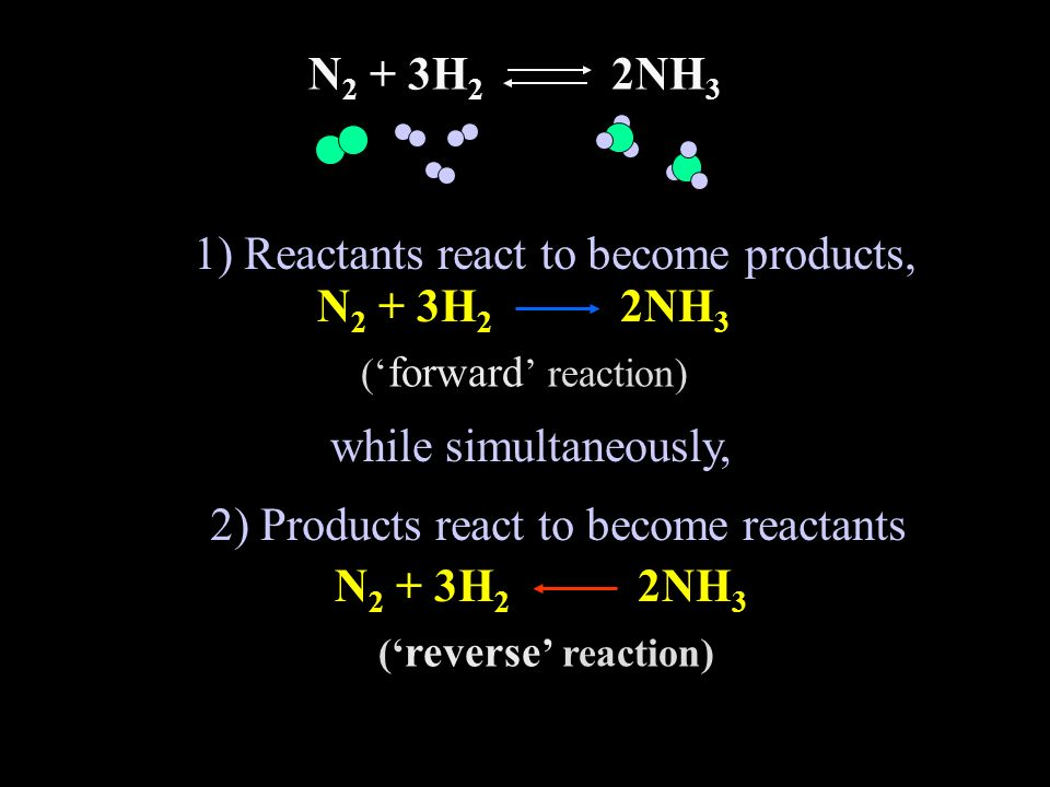 65 The Equilibrium Constant in Terms of Pressure If K P is the equilibrium constant for reactions involving gases, we can write: K P is based on partial pressures measured in atmospheres.