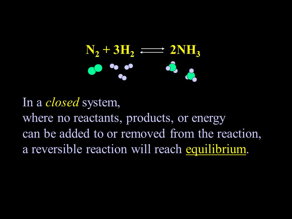 N 2 + 3H 2 2NH 3 In a closed system, where no reactants, products, or energy can be added to or removed from the reaction, a reversible reaction will reach equilibrium.