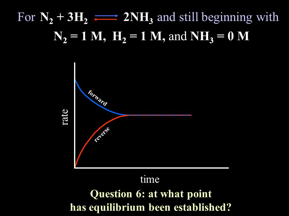 For and still beginning with rate time N 2 + 3H 2 2NH 3 N 2 = 1 M, H 2 = 1 M, and NH 3 = 0 M Question 6: at what point has equilibrium been establishe