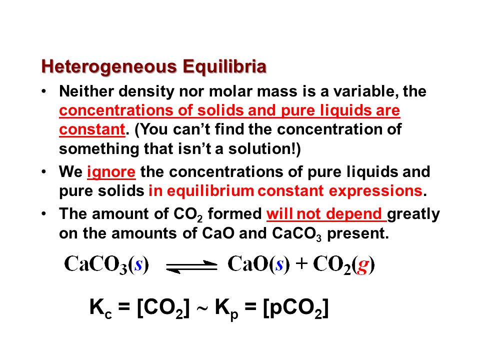 Neither density nor molar mass is a variable, the concentrations of solids and pure liquids are constant.