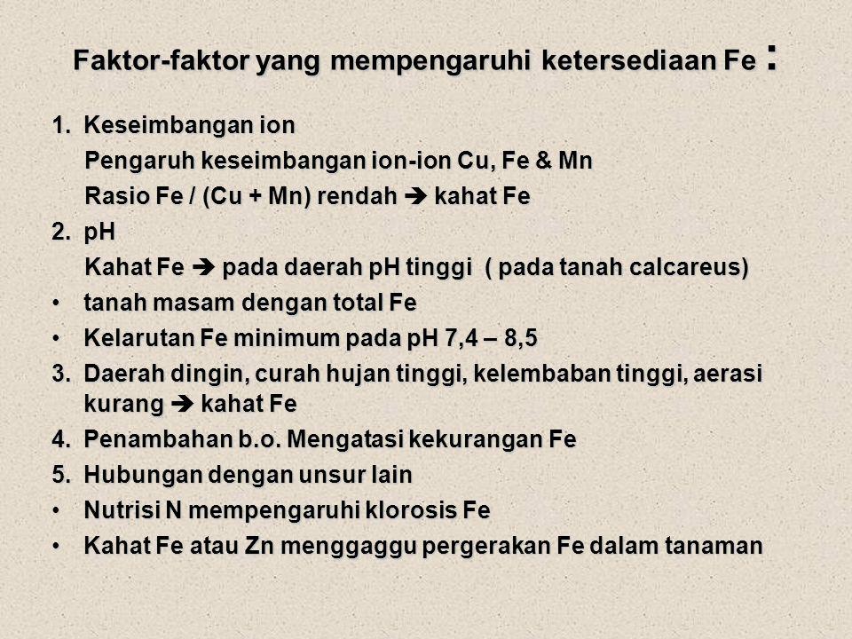 Faktor-faktor yang mempengaruhi ketersediaan Fe : 1.Keseimbangan ion Pengaruh keseimbangan ion-ion Cu, Fe & Mn Pengaruh keseimbangan ion-ion Cu, Fe &