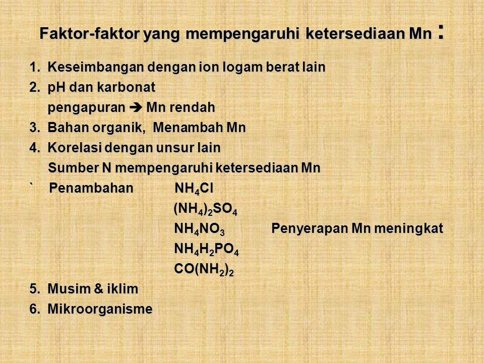 Faktor-faktor yang mempengaruhi ketersediaan Mn : 1.Keseimbangan dengan ion logam berat lain 2.pH dan karbonat pengapuran Mn rendah 3.Bahan organik, M