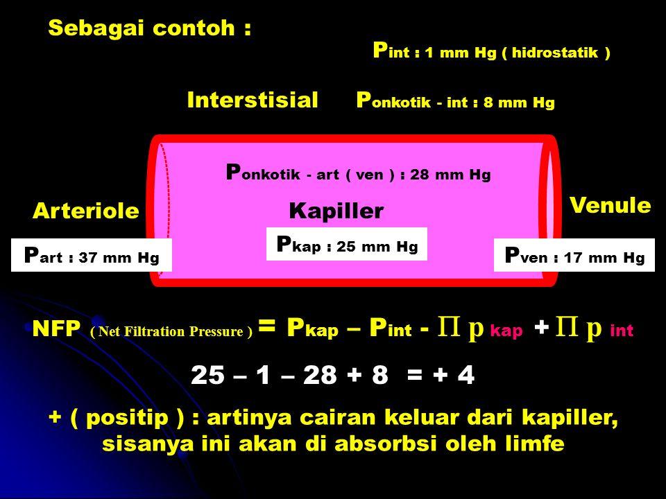 Sebagai contoh : Arteriole Venule Kapiller Interstisial P int : 1 mm Hg ( hidrostatik ) P art : 37 mm Hg P ven : 17 mm Hg P onkotik - int : 8 mm Hg P