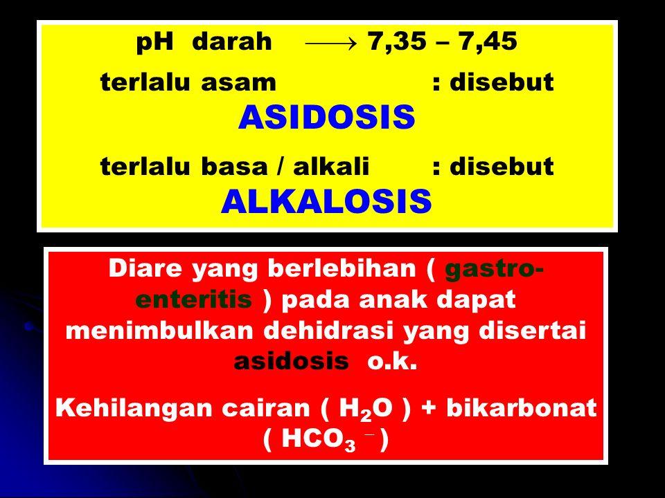 pH darah 7,35 – 7,45 terlalu asam : disebut ASIDOSIS terlalu basa / alkali : disebut ALKALOSIS Diare yang berlebihan ( gastro- enteritis ) pada anak d