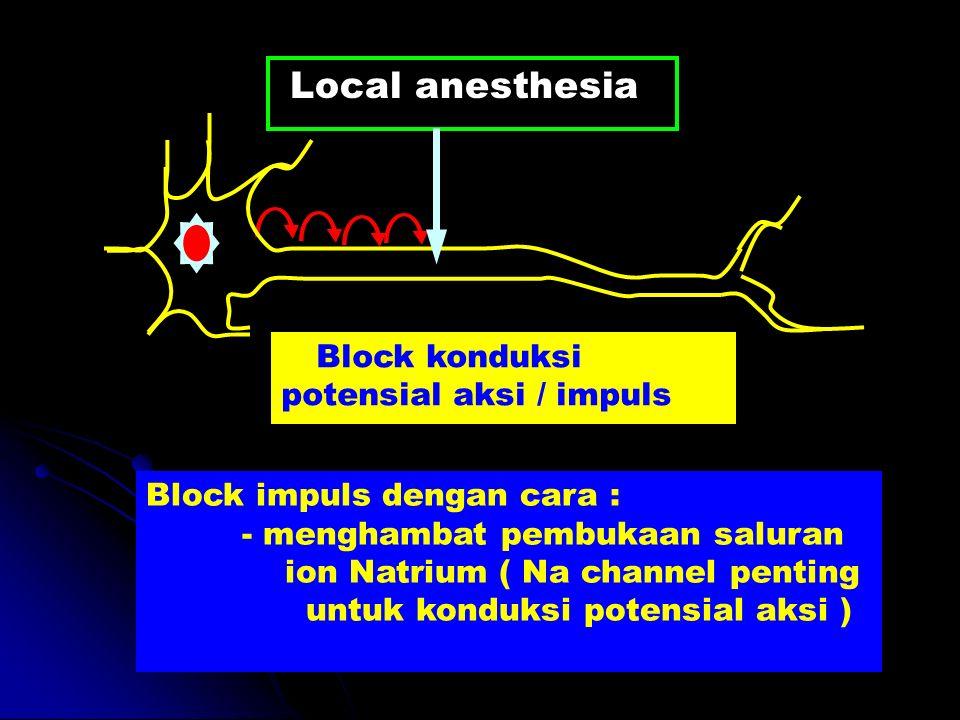 Local anesthesia Block konduksi potensial aksi / impuls Block impuls dengan cara : - menghambat pembukaan saluran ion Natrium ( Na channel penting unt
