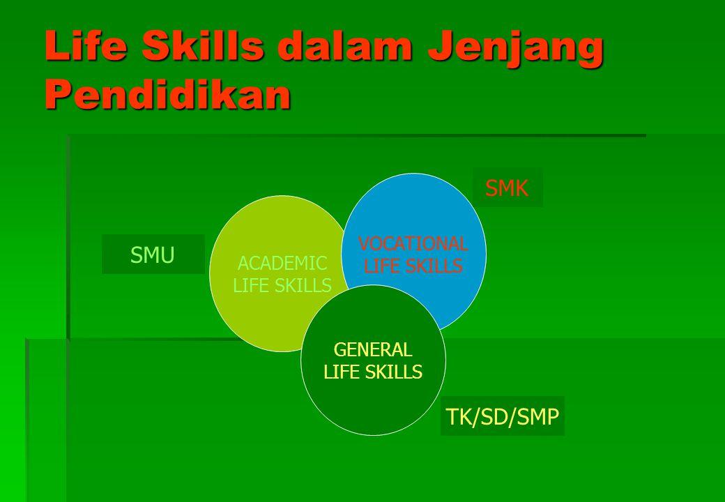 VOCATIONAL SKILLS Lanjutan macam life skills Kecakapan dalam bidang pekerjaan tertentu
