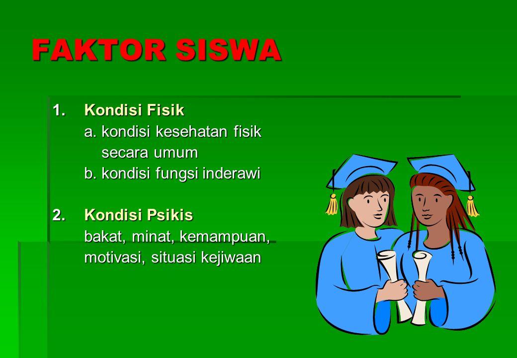 Faktor guru 1.Kondisi fisik a.kondisi kesehatan fisik secara umum b.